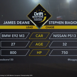 Drift: Baggsy is back on the podium!